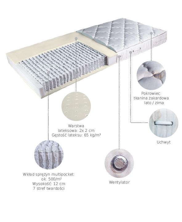 materac andromeda janpol 140x200 h2. Black Bedroom Furniture Sets. Home Design Ideas